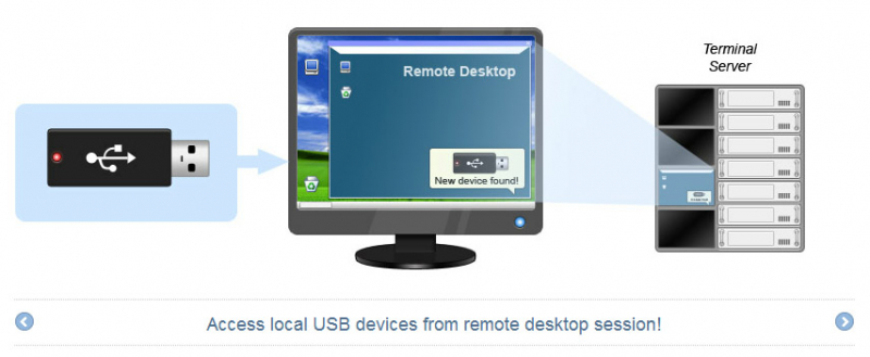 How to use USB across terminal server