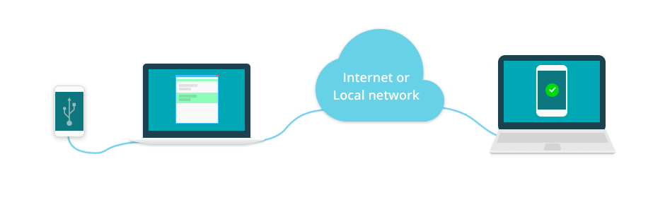 Share USB devices over local network or even Internet!